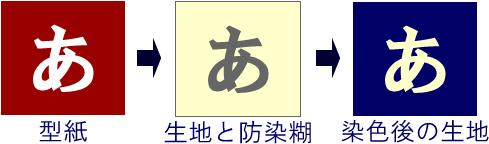 blog-20120428.jpg